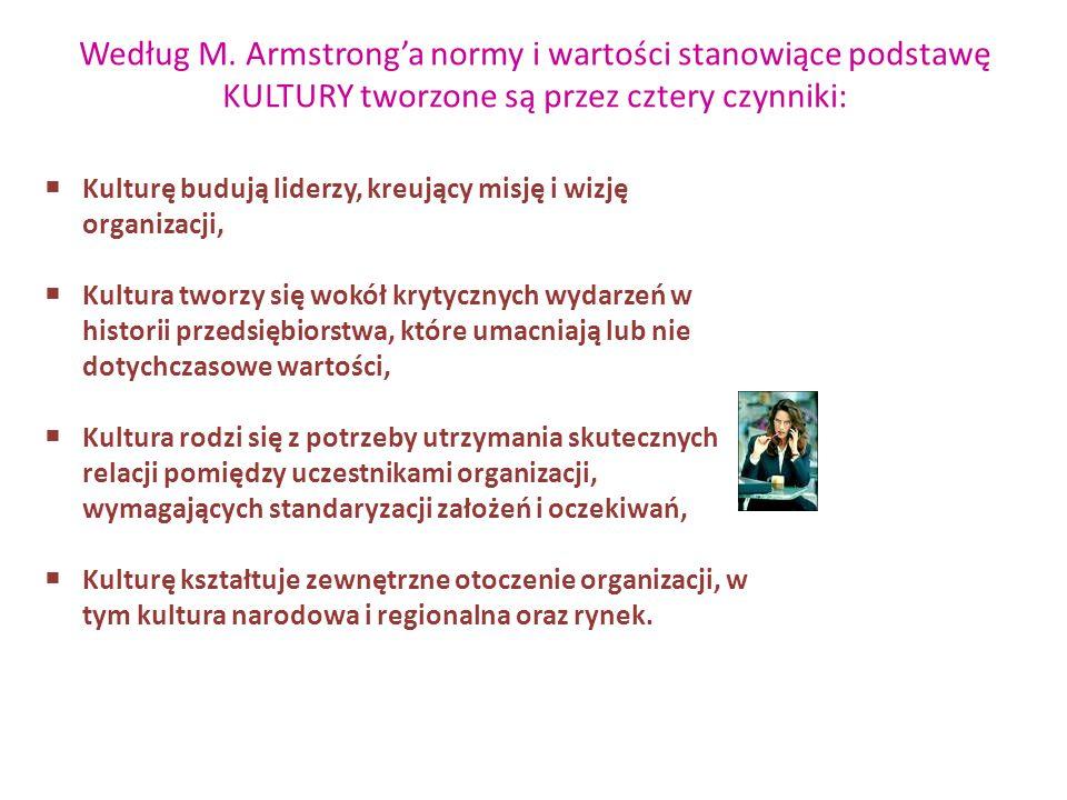 Według M. Armstrong'a normy i wartości stanowiące podstawę KULTURY tworzone są przez cztery czynniki: