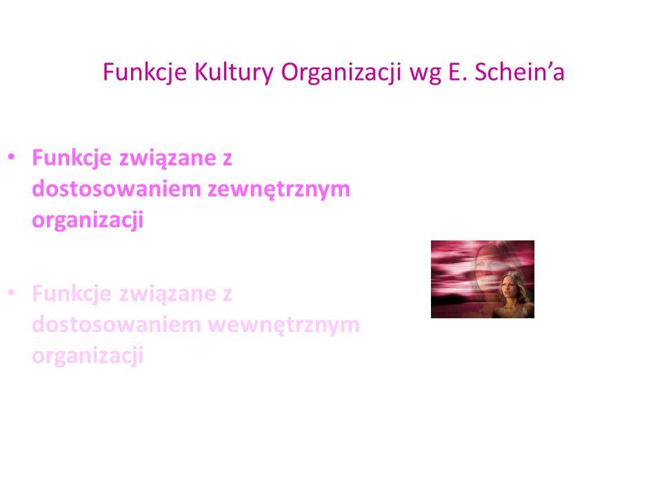 Funkcje Kultury Organizacji wg E. Schein'a