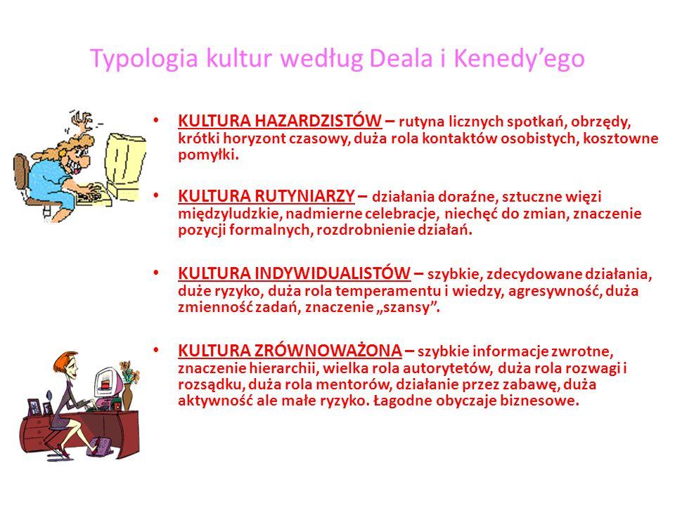 Typologia kultur według Deala i Kenedy'ego