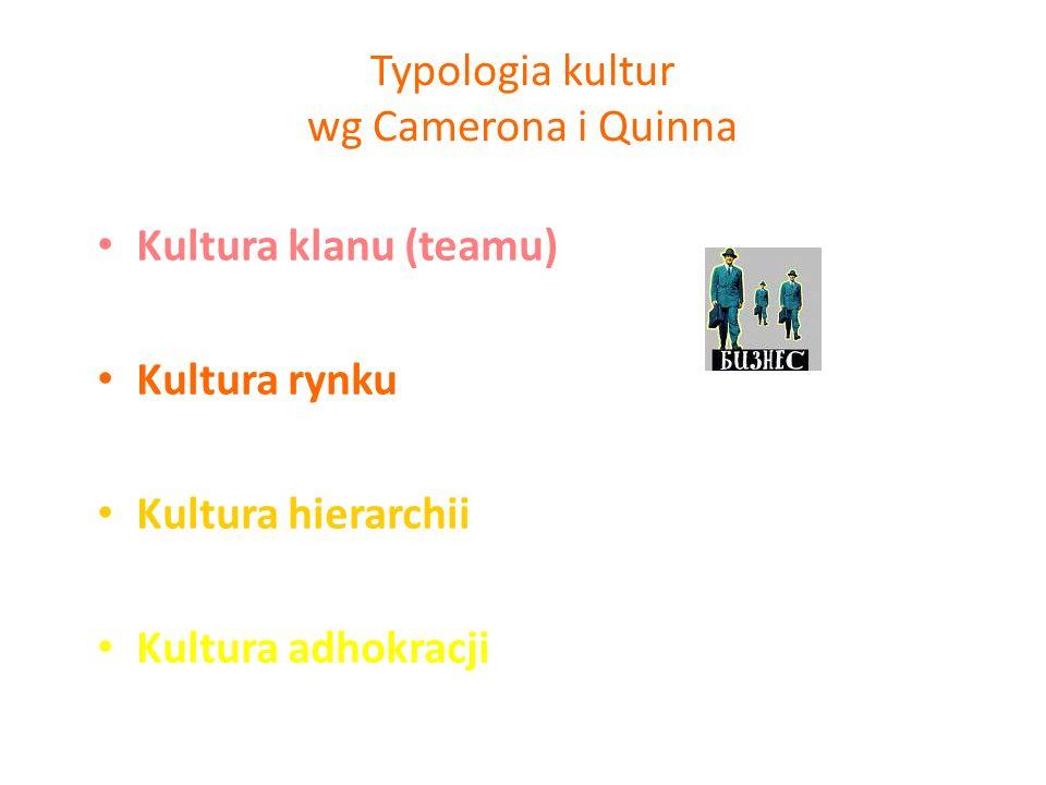 Typologia kultur wg Camerona i Quinna