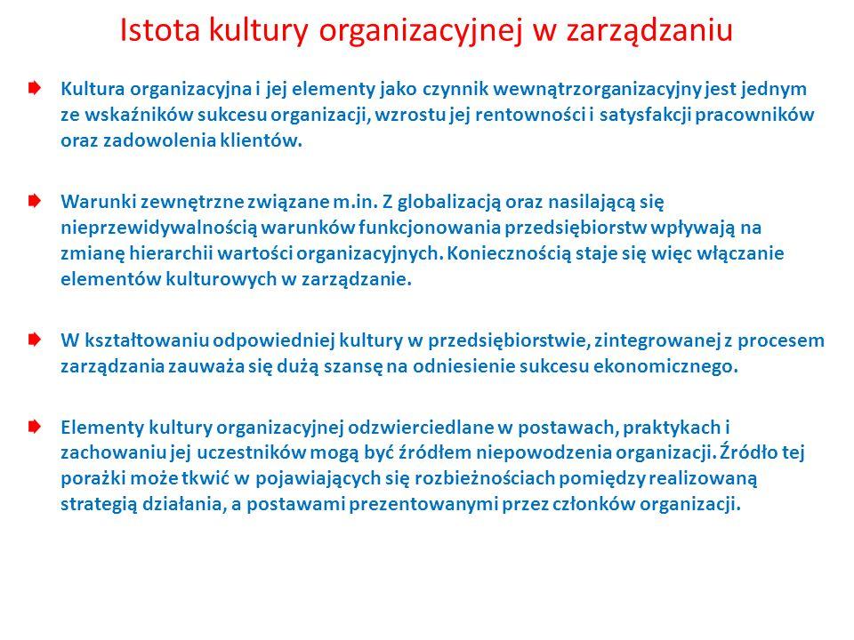 Istota kultury organizacyjnej w zarządzaniu