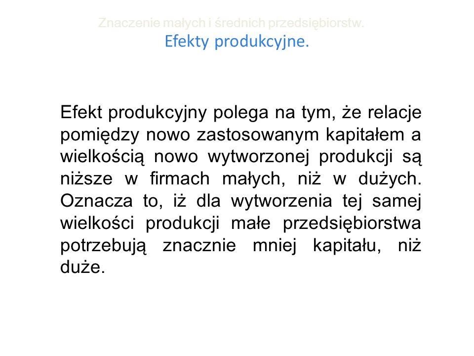 Znaczenie małych i średnich przedsiębiorstw.