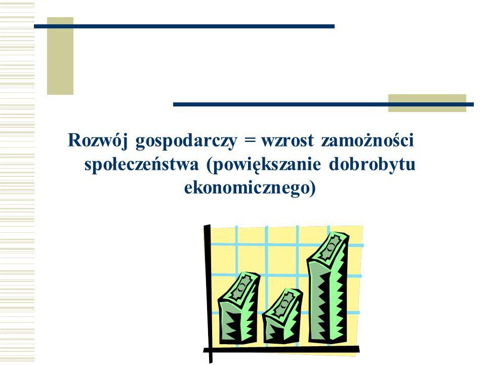 Rozwój gospodarczy = wzrost zamożności społeczeństwa (powiększanie dobrobytu ekonomicznego)
