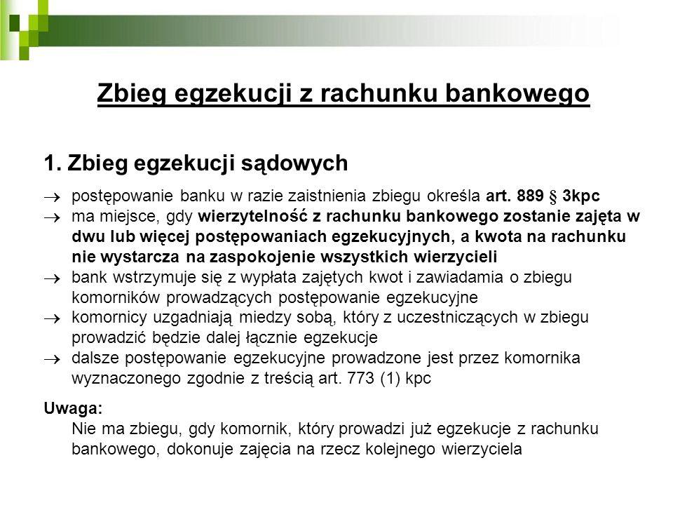 Zbieg egzekucji z rachunku bankowego