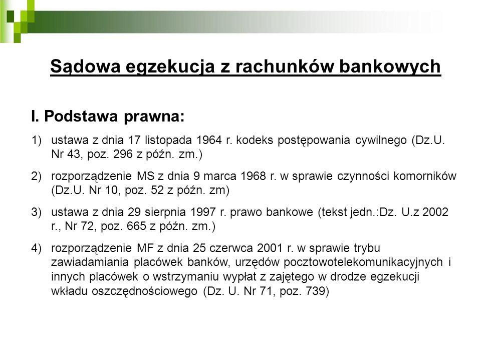 Sądowa egzekucja z rachunków bankowych