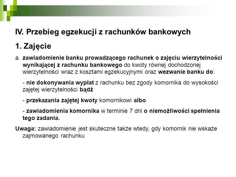 IV. Przebieg egzekucji z rachunków bankowych 1. Zajęcie