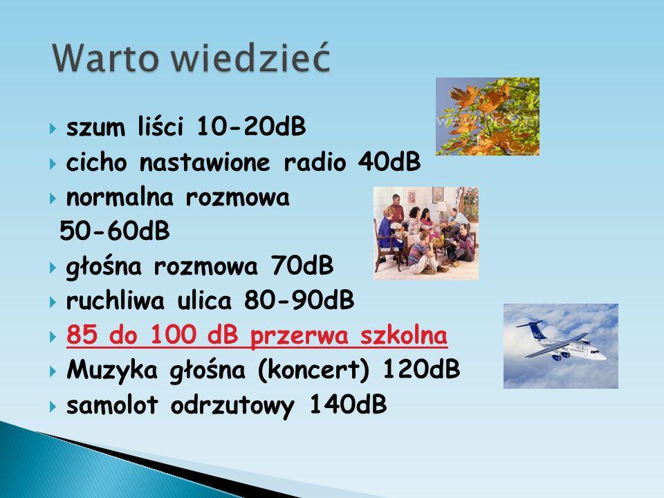 Warto wiedzieć szum liści 10-20dB cicho nastawione radio 40dB