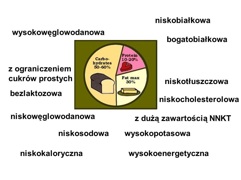 niskobiałkowa bogatobiałkowa. niskotłuszczowa. niskocholesterolowa. z dużą zawartością NNKT. wysokowęglowodanowa.