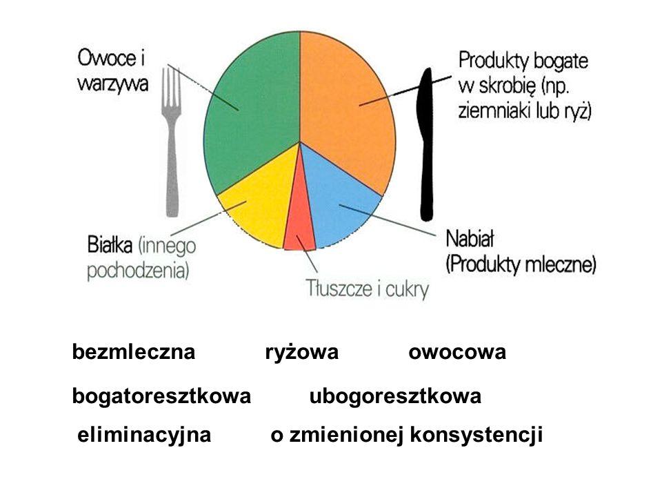 bezmleczna ryżowa owocowa bogatoresztkowa ubogoresztkowa eliminacyjna o zmienionej konsystencji