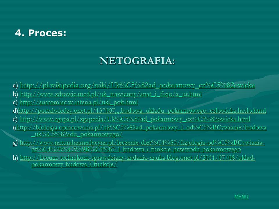 4. Proces: NETOGRAFIA: a) http://pl.wikipedia.org/wiki/Uk%C5%82ad_pokarmowy_cz%C5%82owieka.