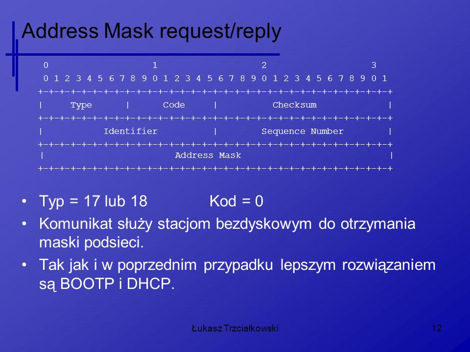Address Mask request/reply