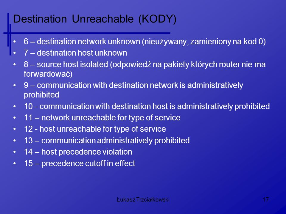 Destination Unreachable (KODY)