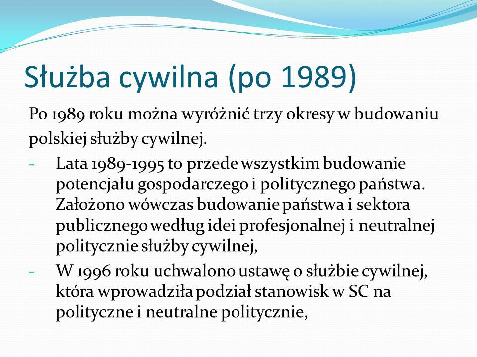 Służba cywilna (po 1989) Po 1989 roku można wyróżnić trzy okresy w budowaniu. polskiej służby cywilnej.