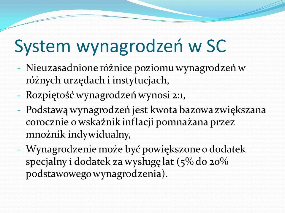 System wynagrodzeń w SC