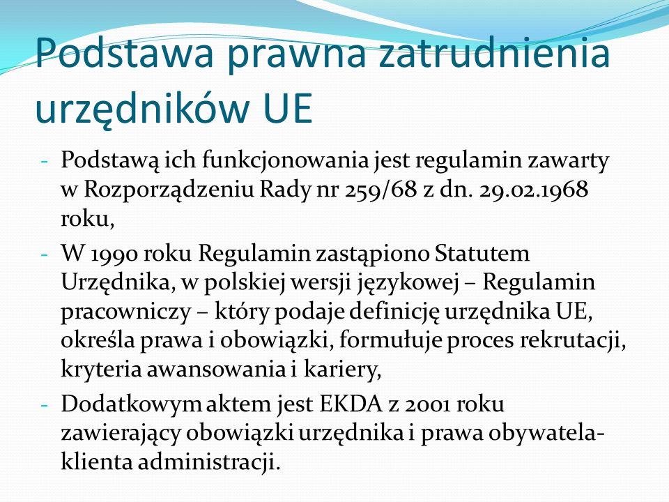 Podstawa prawna zatrudnienia urzędników UE