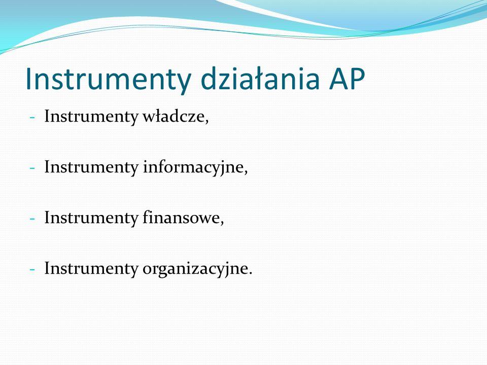 Instrumenty działania AP