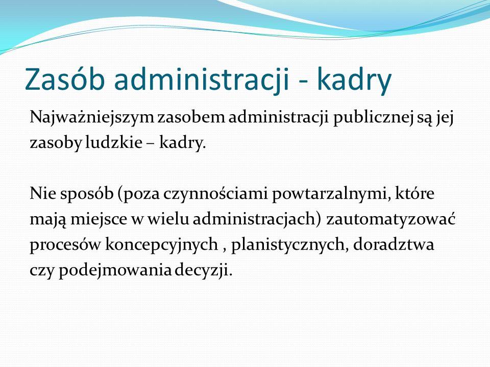 Zasób administracji - kadry