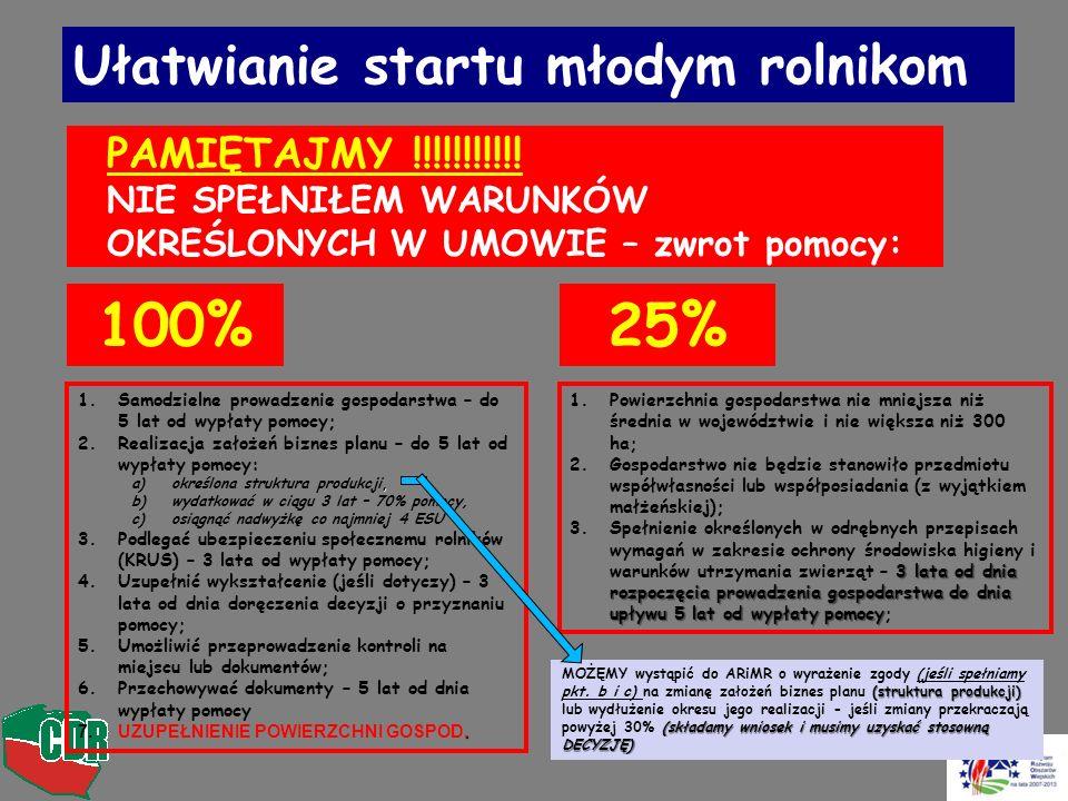 100% 25% Ułatwianie startu młodym rolnikom PAMIĘTAJMY !!!!!!!!!!!