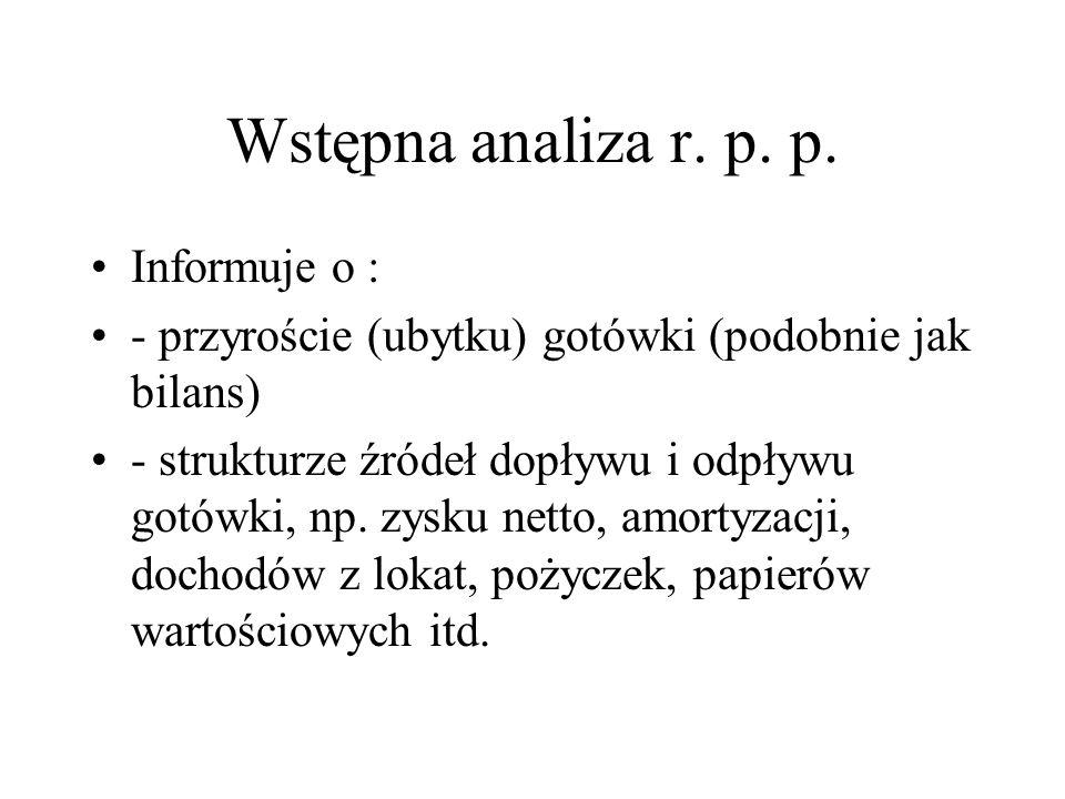 Wstępna analiza r. p. p. Informuje o :