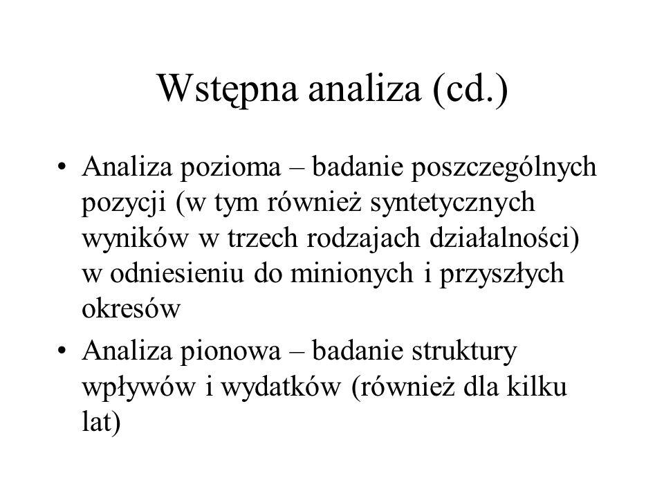 Wstępna analiza (cd.)