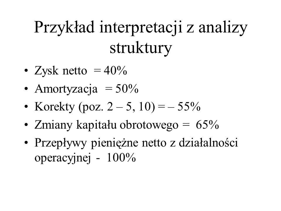 Przykład interpretacji z analizy struktury
