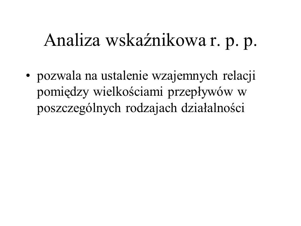 Analiza wskaźnikowa r. p. p.