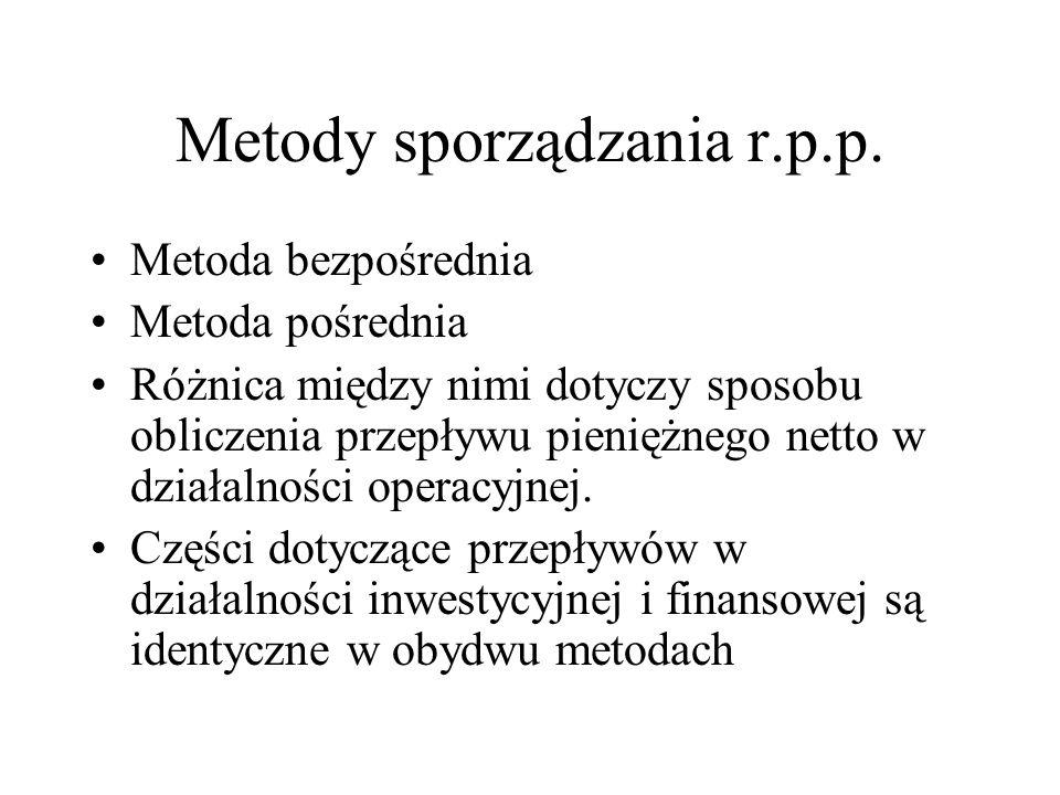 Metody sporządzania r.p.p.
