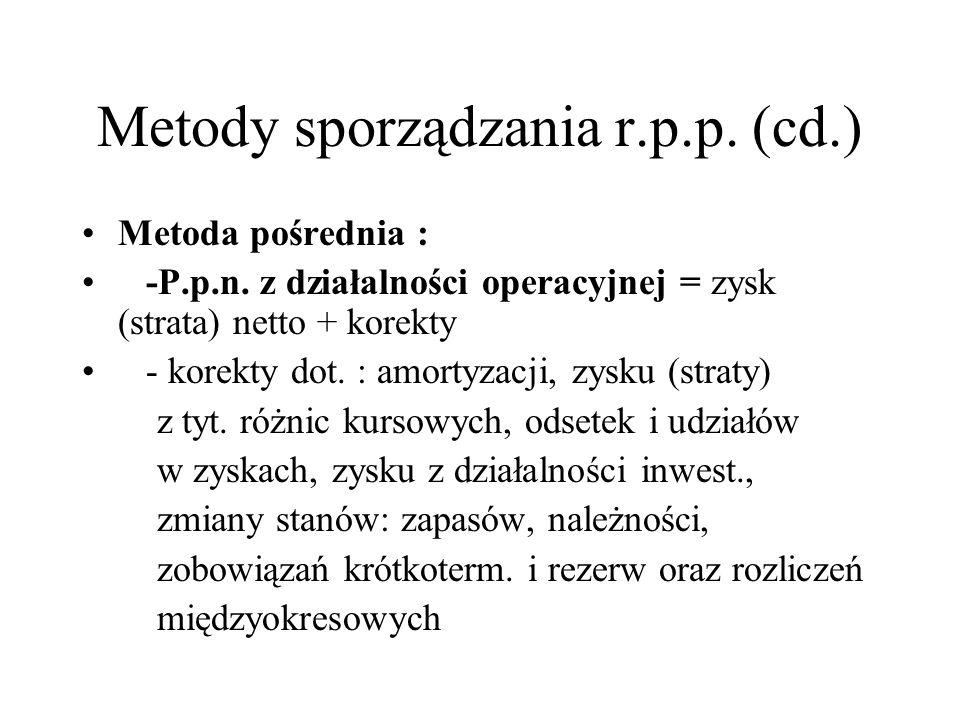 Metody sporządzania r.p.p. (cd.)