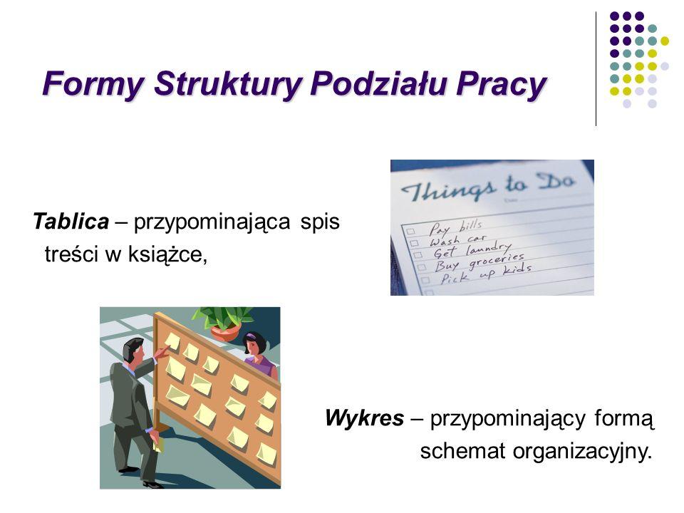 Formy Struktury Podziału Pracy