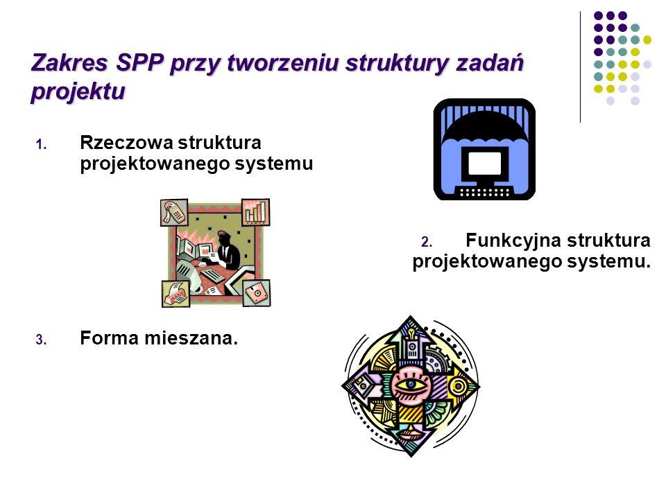 Zakres SPP przy tworzeniu struktury zadań projektu
