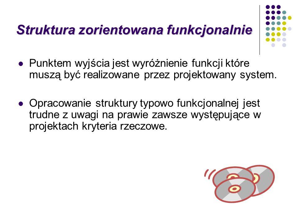 Struktura zorientowana funkcjonalnie