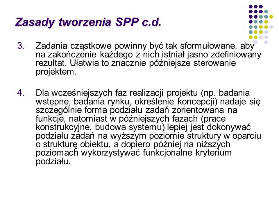 Zasady tworzenia SPP c.d.