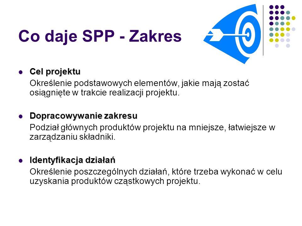 Co daje SPP - Zakres Cel projektu