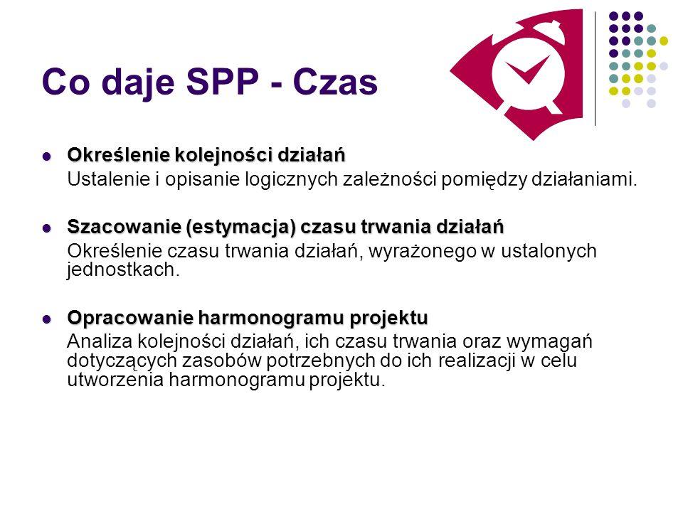 Co daje SPP - Czas Określenie kolejności działań