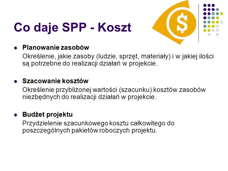 Co daje SPP - Koszt Planowanie zasobów