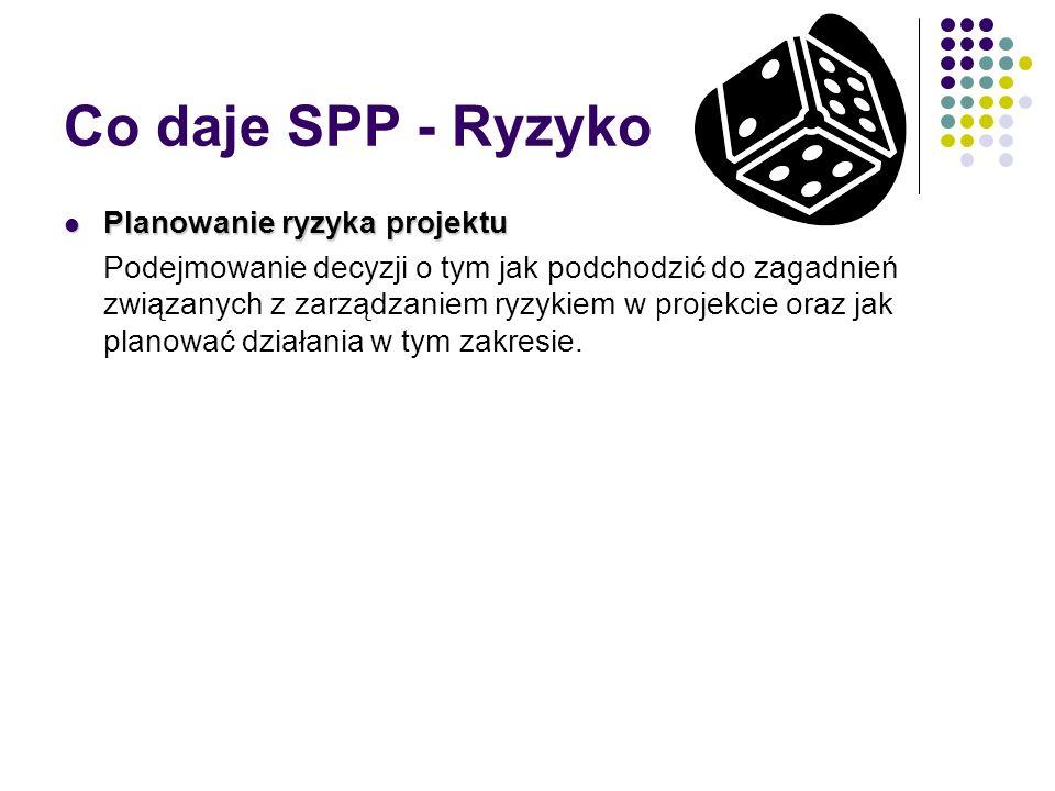 Co daje SPP - Ryzyko Planowanie ryzyka projektu
