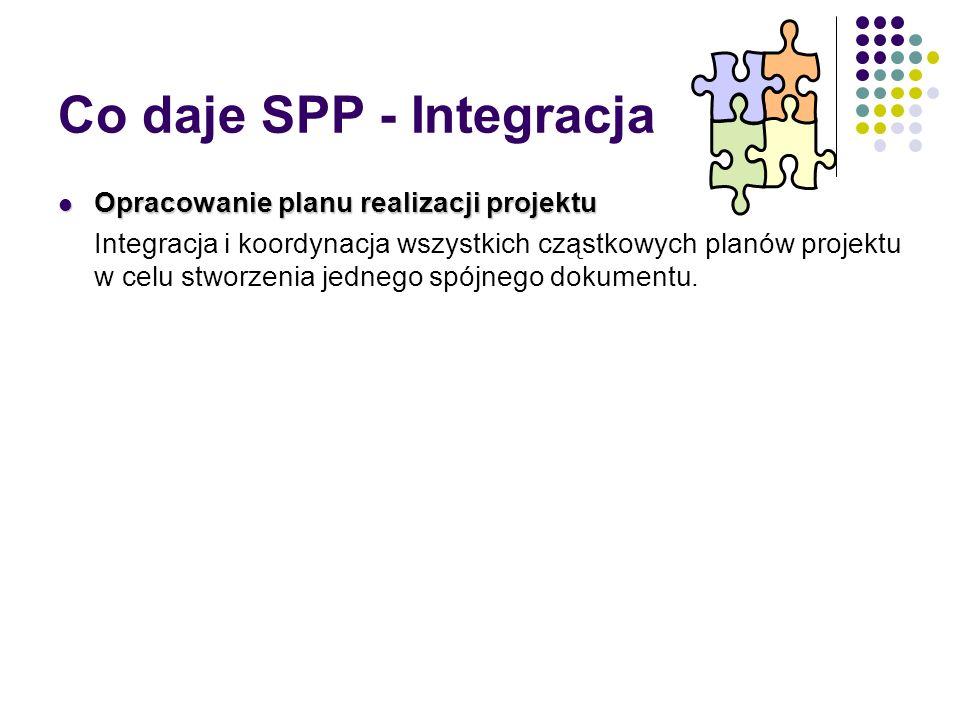 Co daje SPP - Integracja