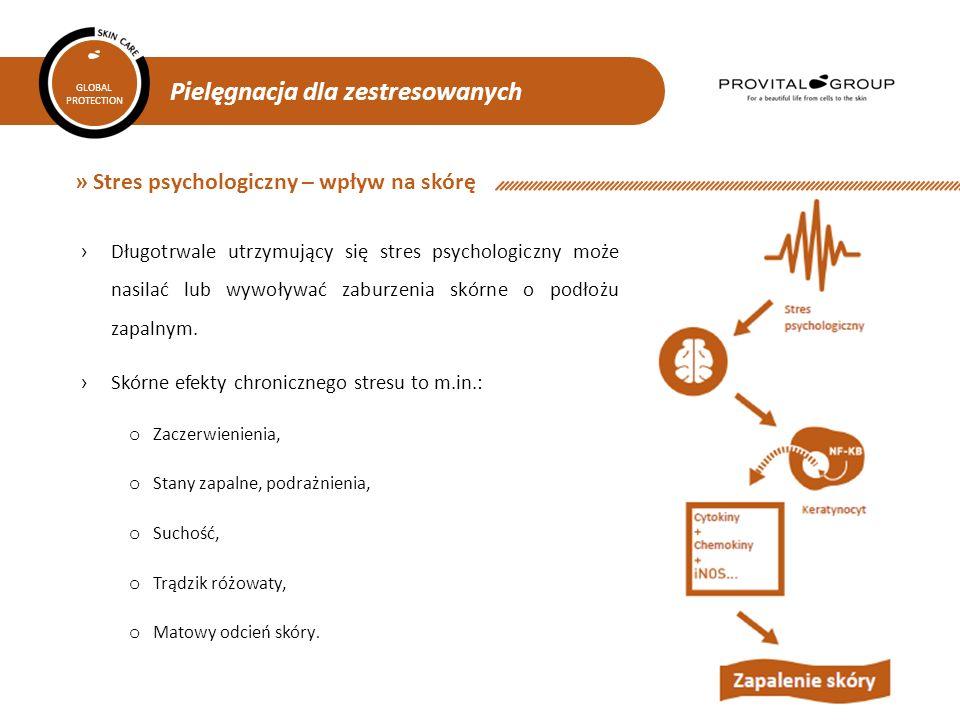 » Stres psychologiczny – wpływ na skórę