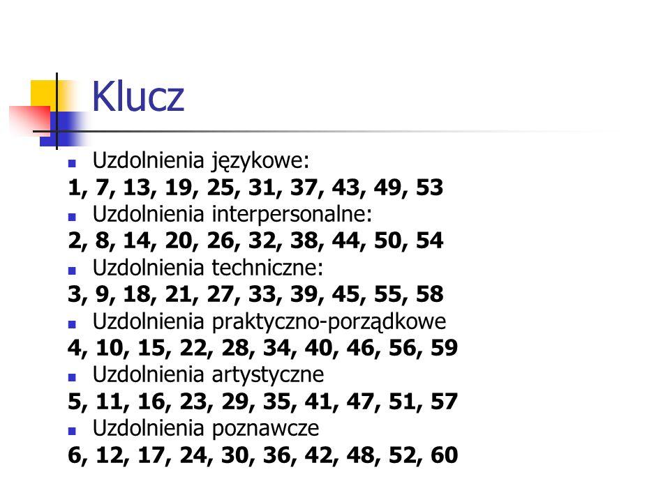 Klucz Uzdolnienia językowe: 1, 7, 13, 19, 25, 31, 37, 43, 49, 53