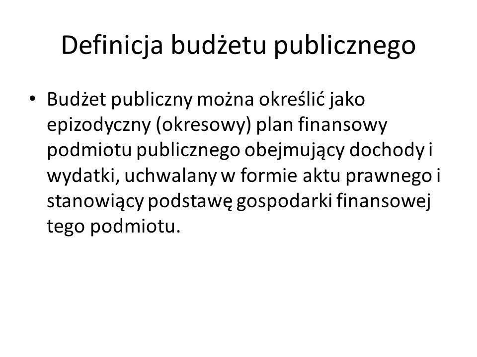 Definicja budżetu publicznego