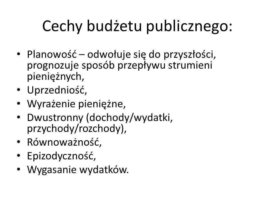 Cechy budżetu publicznego: