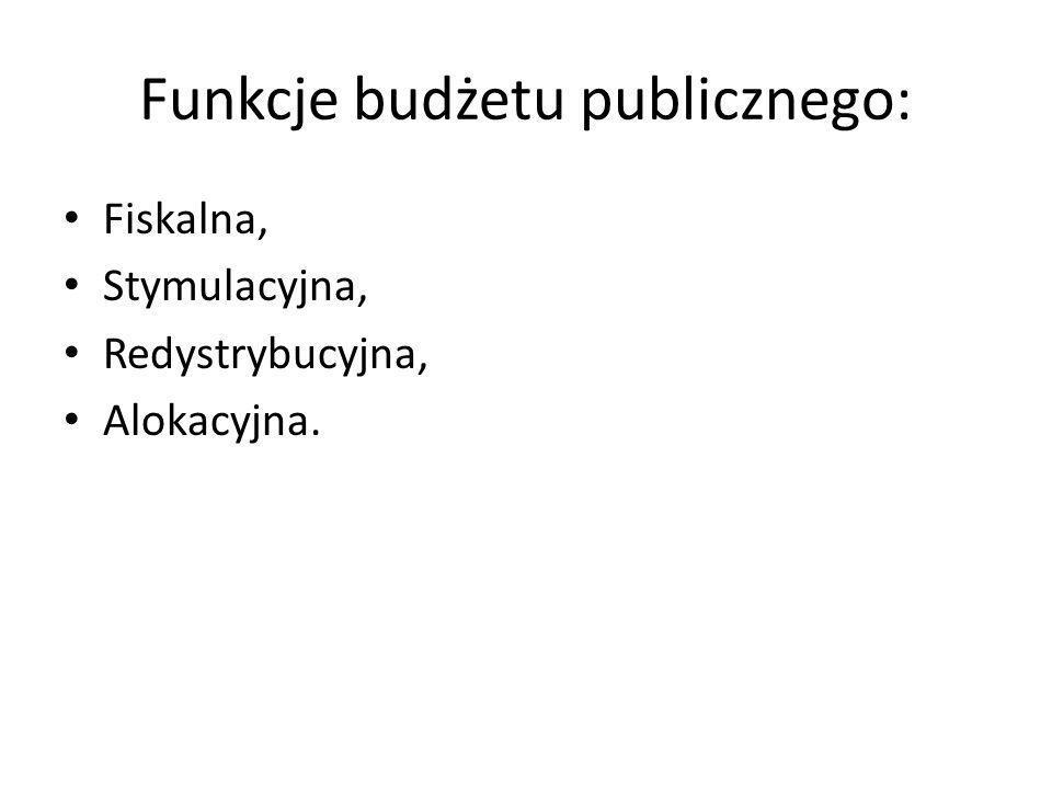 Funkcje budżetu publicznego:
