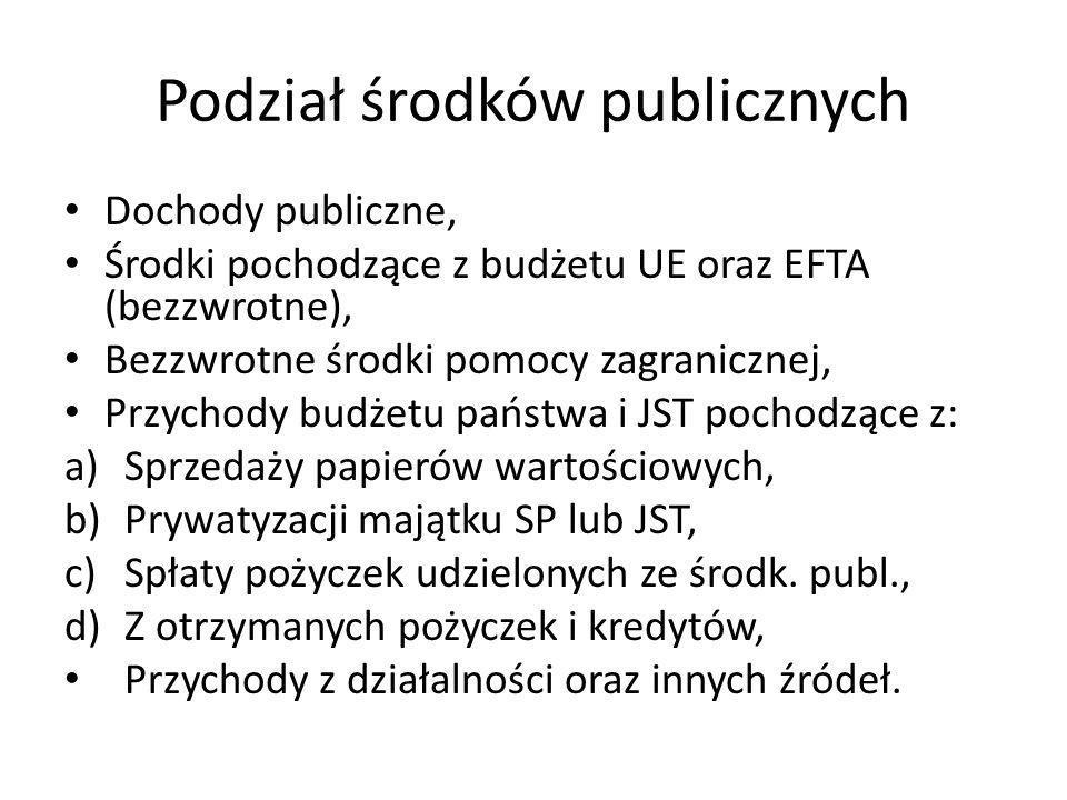 Podział środków publicznych