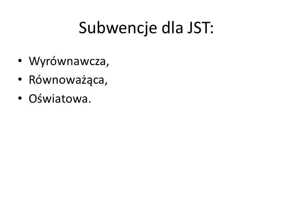 Subwencje dla JST: Wyrównawcza, Równoważąca, Oświatowa.