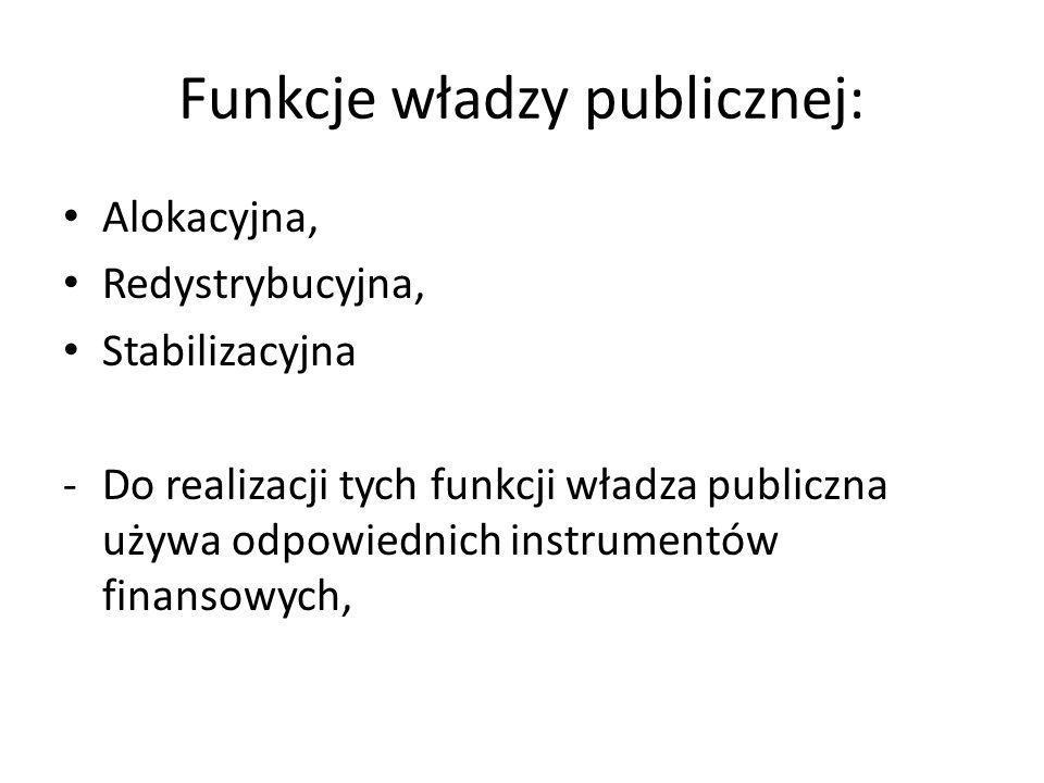 Funkcje władzy publicznej: