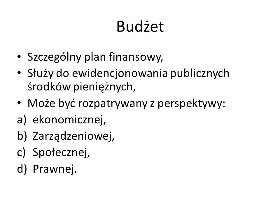 Budżet Szczególny plan finansowy,