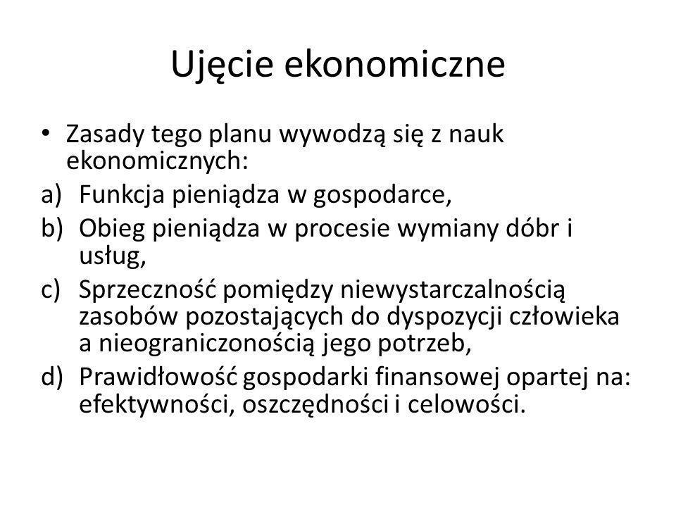 Ujęcie ekonomiczne Zasady tego planu wywodzą się z nauk ekonomicznych: