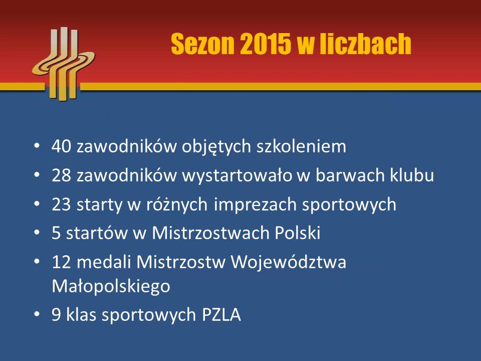 Sezon 2015 w liczbach 40 zawodników objętych szkoleniem