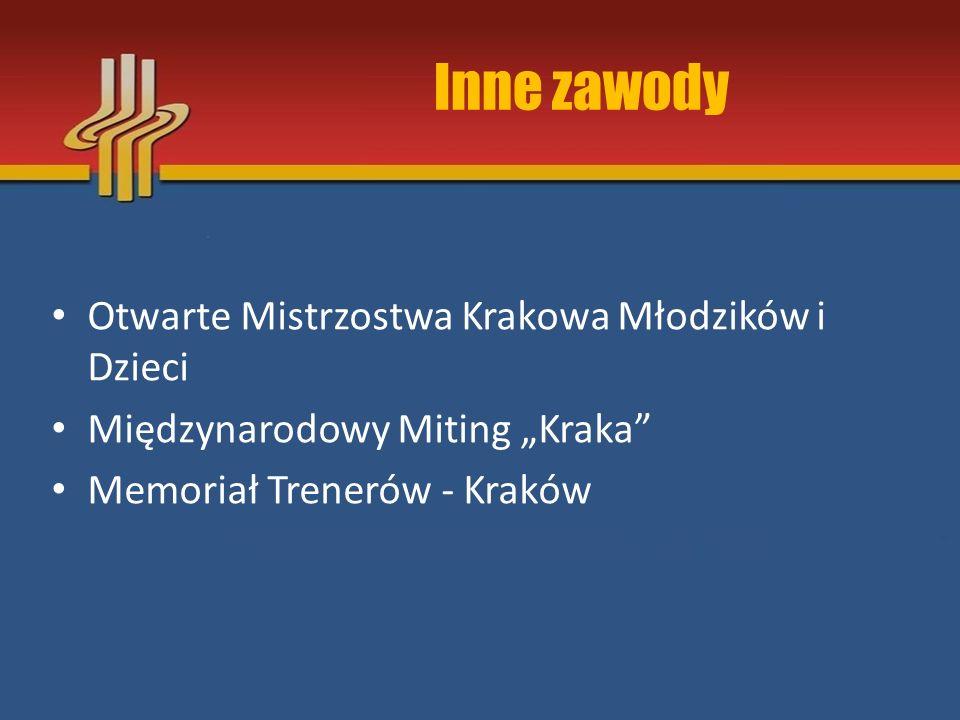 Inne zawody Otwarte Mistrzostwa Krakowa Młodzików i Dzieci