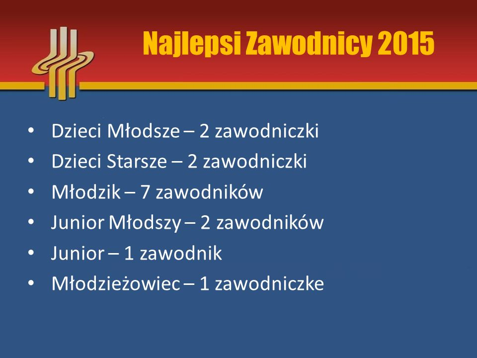 Najlepsi Zawodnicy 2015 Dzieci Młodsze – 2 zawodniczki